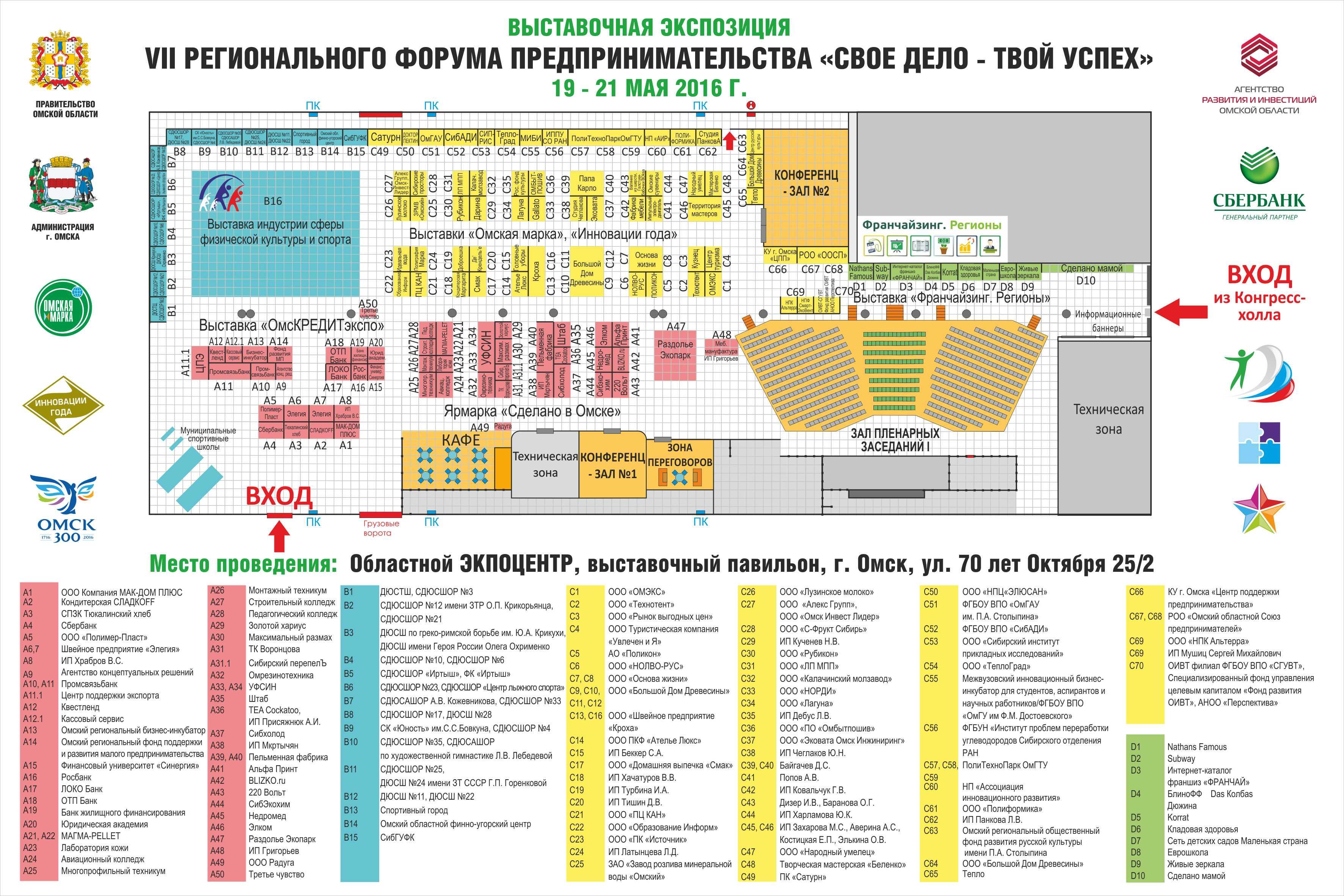 петровская индустриализация презентация